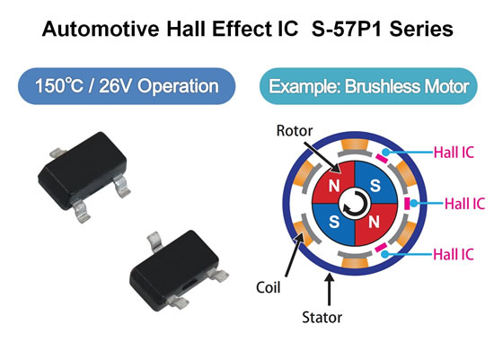 Seiko Instruments Launches New High-Performance Hall Effect