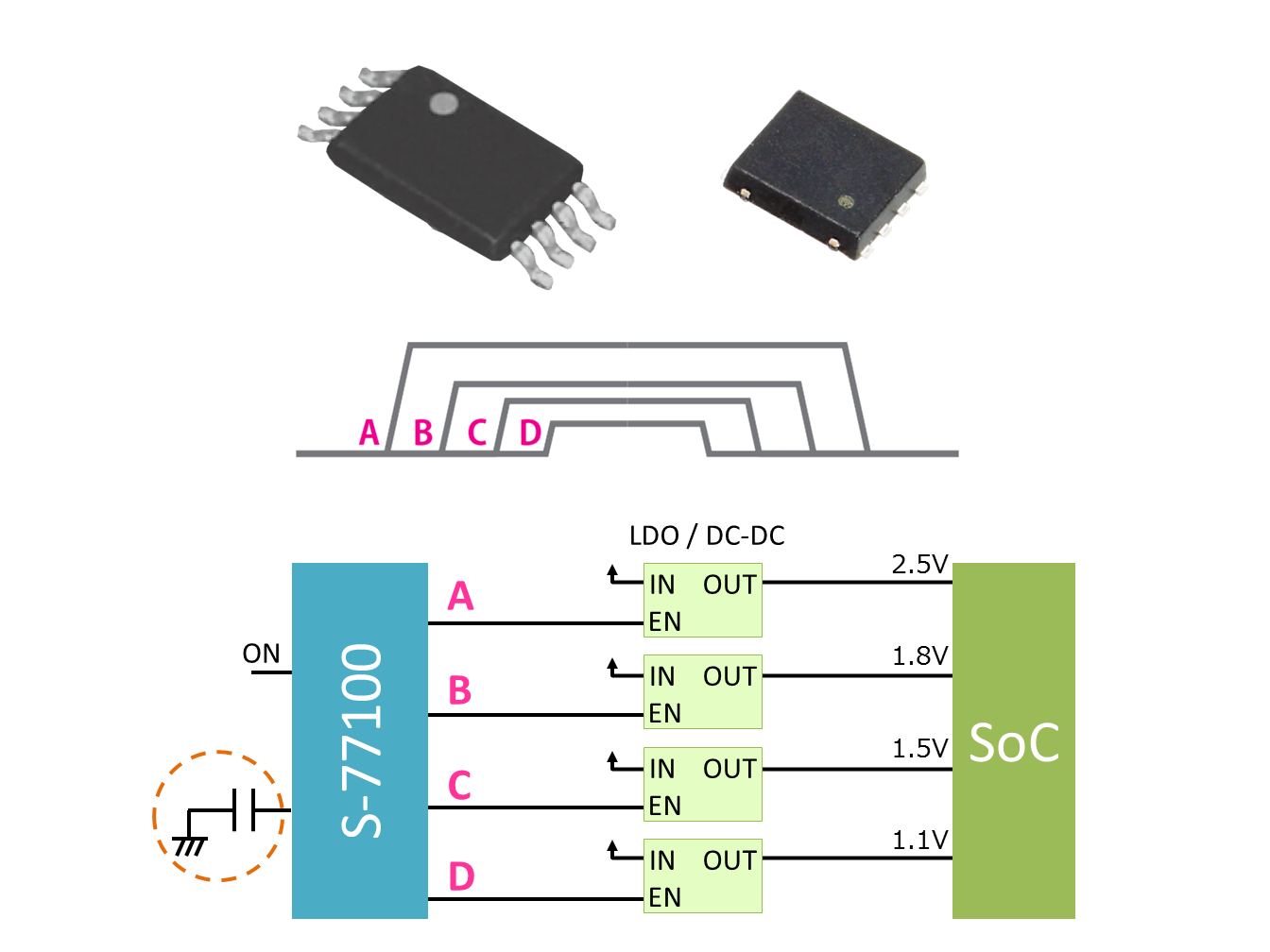 Seiko instruments sii releases new power sequencer ic enabling stable system startup the s 77100 77101 series allows easy control of power supply