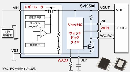 gm 12v alternator wiring diagram                                                              ldo                                    s 19500 19501                                                                                       ldo                                    s 19500 19501